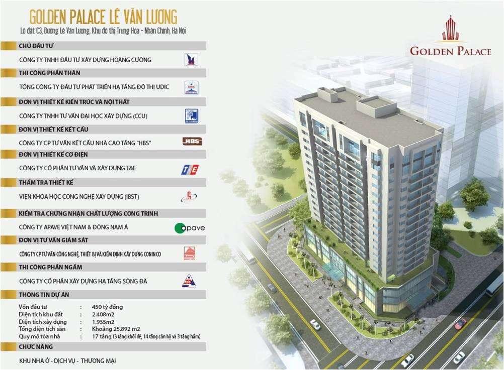 Mua bán ký gửi nhà đất dự án chung cư C3 Lê Văn Lương